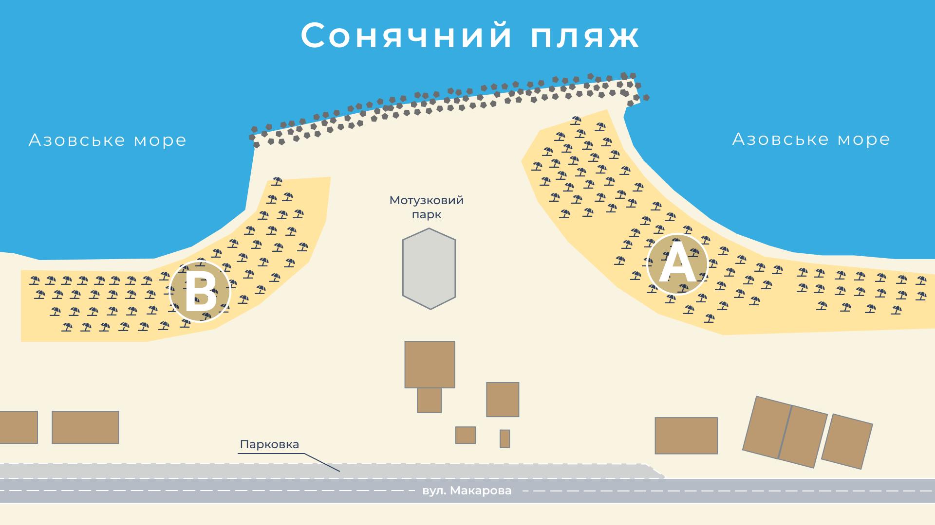 Сонячний пляж